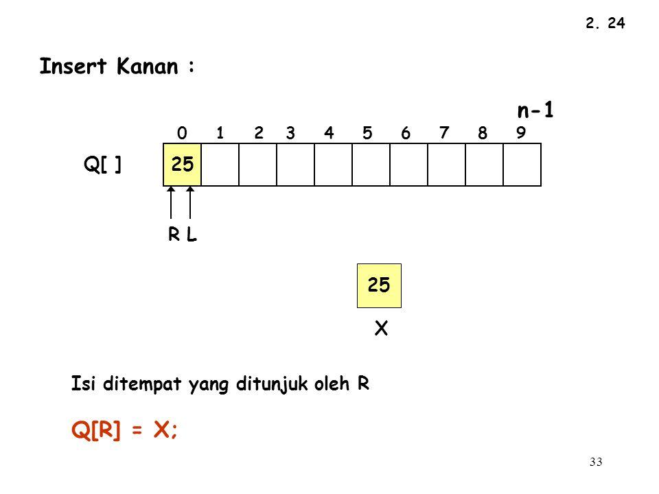 Insert Kanan : Q[R] = X; 25 Q[ ] R L 25 X